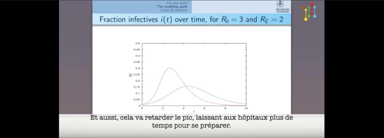 Vidéo modèle de propagation épidémie